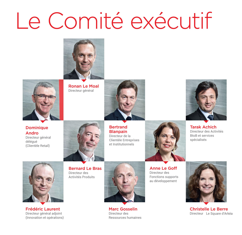 Le Comité exécutif du Crédit Mutuel Arkéa - 2017