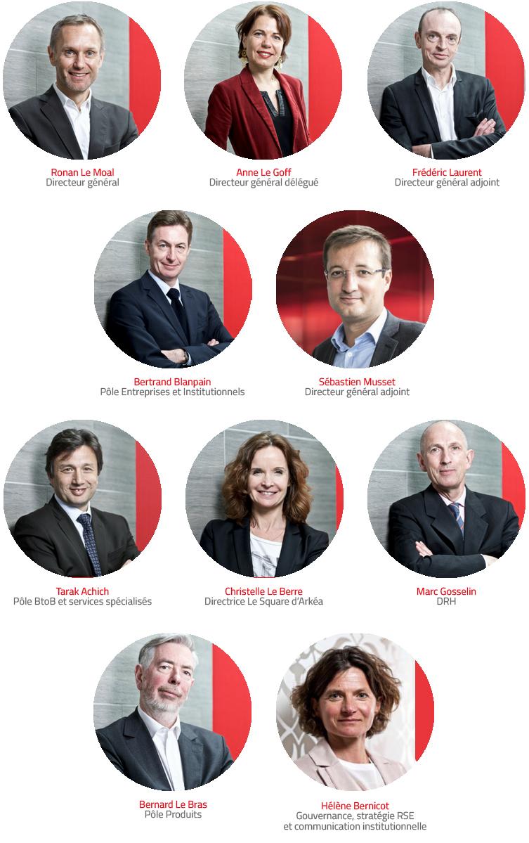 Le Comité exécutif du groupe Arkéa -  avril 2019