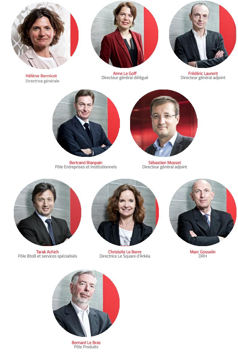 Le Comité exécutif du groupe Arkéa -  mars 2020