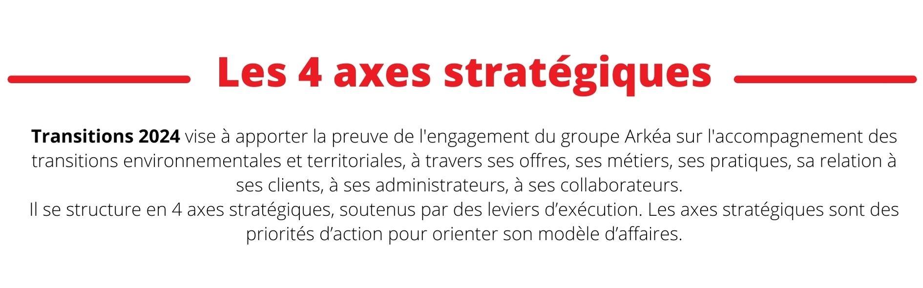 les 4 axes stratégiques de Transitions 2024