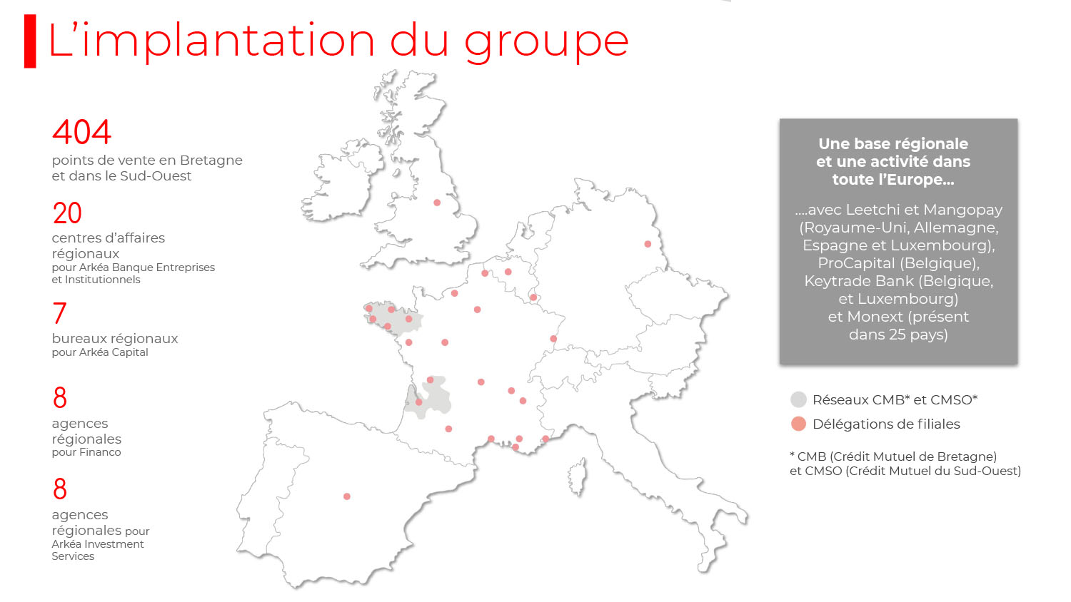 Carte d'implantation du groupe 2020