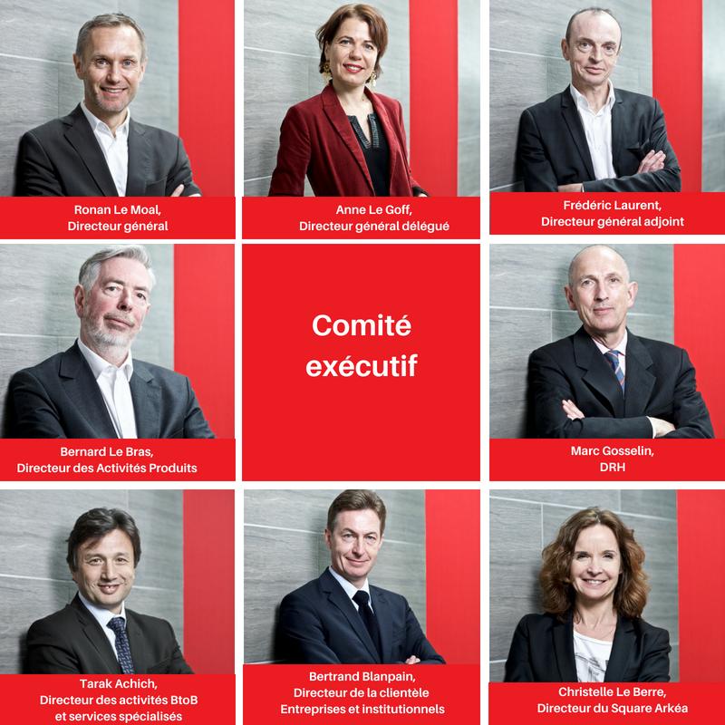 Le Comité exécutif du Crédit Mutuel Arkéa - 2018