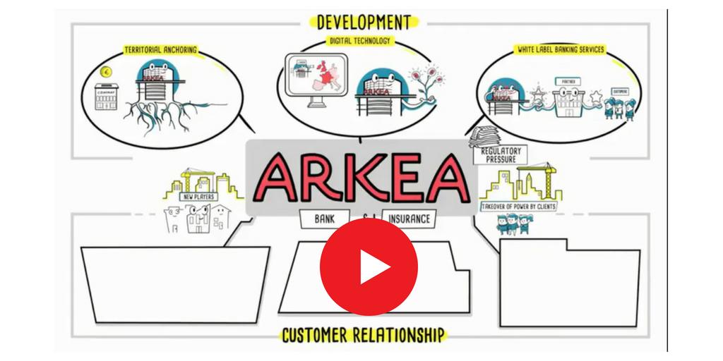 Arkéa Strategy (video)