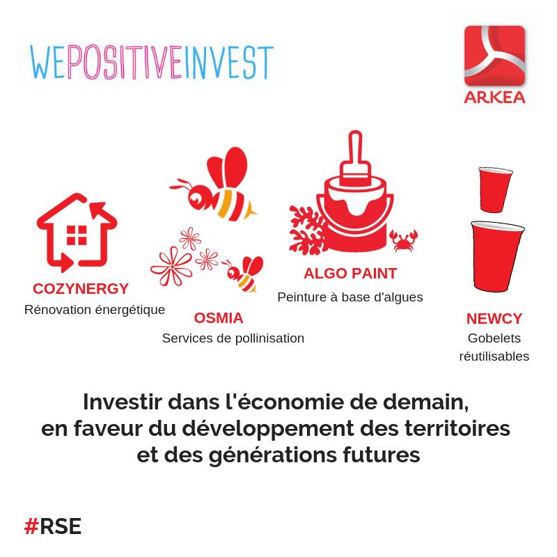 Les investissements de We Positive Invest