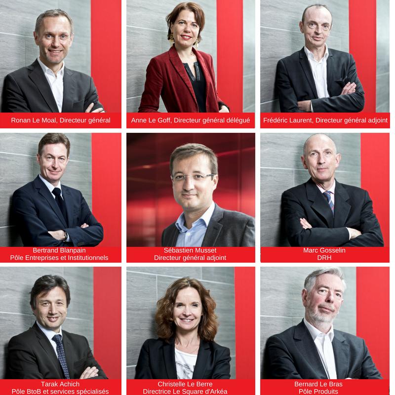Le Comité exécutif du Crédit Mutuel Arkéa -  octobre 2018