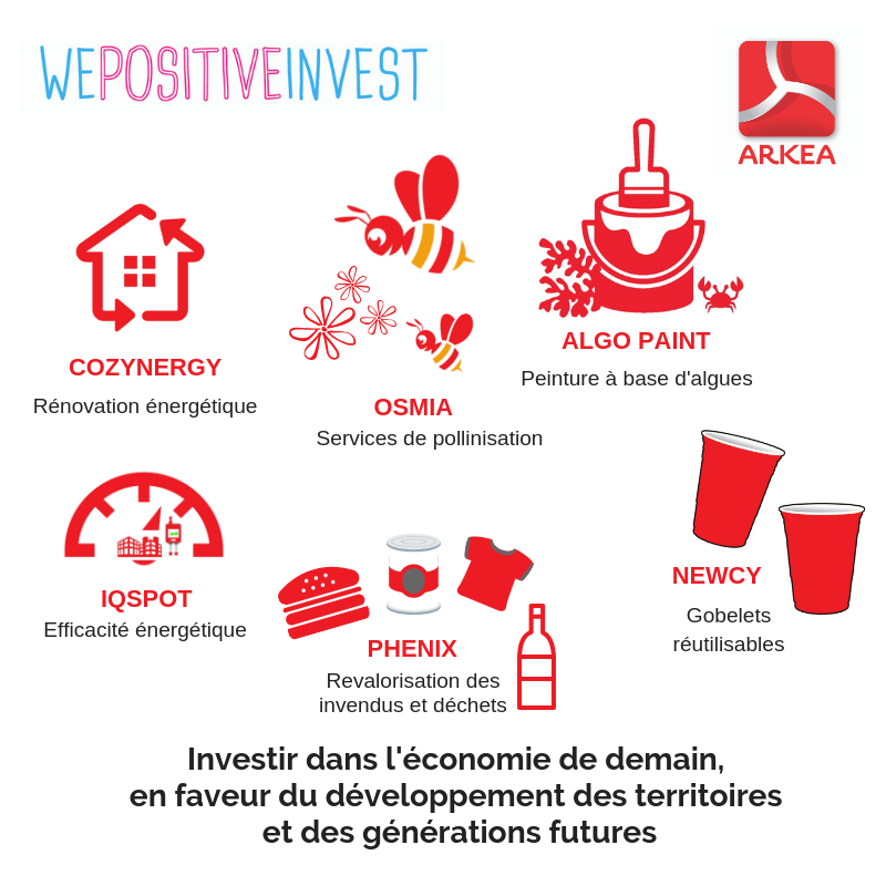 Les investissements de We Positive Invest