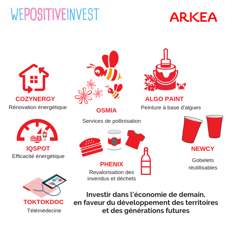 Les investissements de We Positive Invest mai 2019