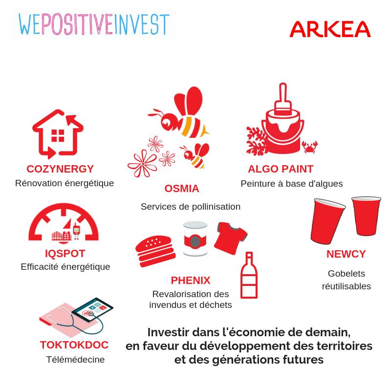 Les investissements de We Positive Invest mai 2019