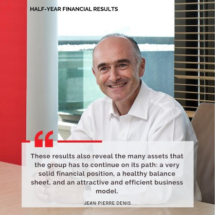 2020 half-year financial results